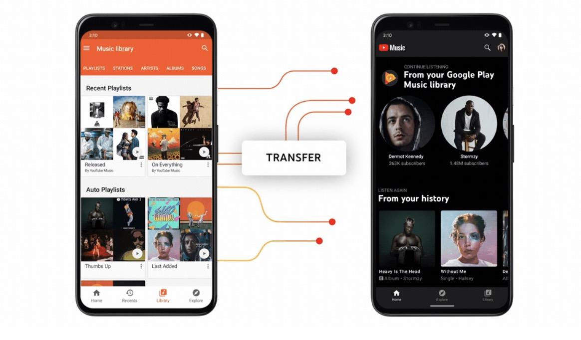 Google закроет сервис Play Music к декабрю 2020 года